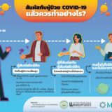 สัมผัสผู้ป่วย COVID-19 แล้ว ควรทำอย่างไร