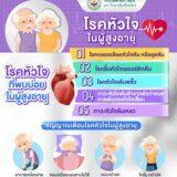 โรคหัวใจ สาเหตุการเสียชีวิตอันดับต้นๆของคนทุกประเทศทั่วโลก